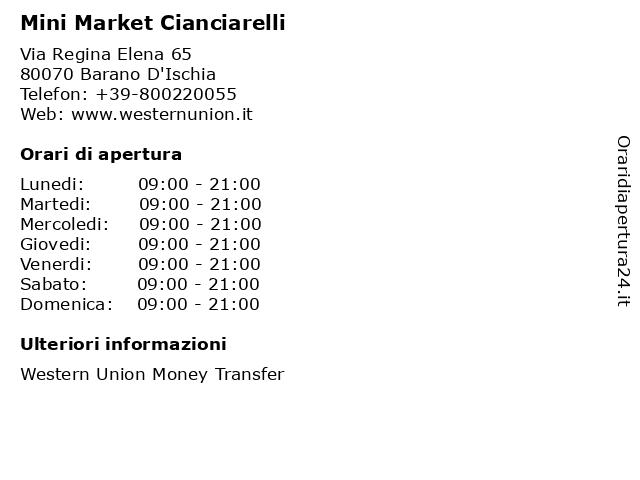 Mini Market Cianciarelli a Barano D'Ischia: indirizzo e orari di apertura