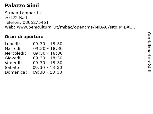 Palazzo Simi a Bari: indirizzo e orari di apertura
