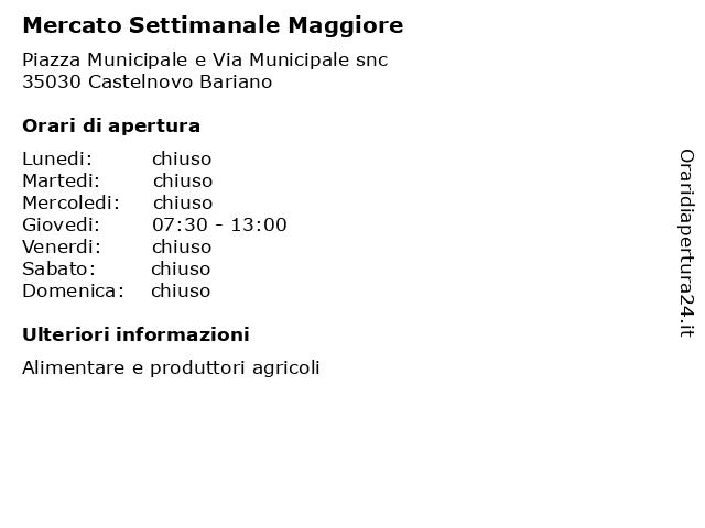 Mercato Settimanale Maggiore a Castelnovo Bariano: indirizzo e orari di apertura