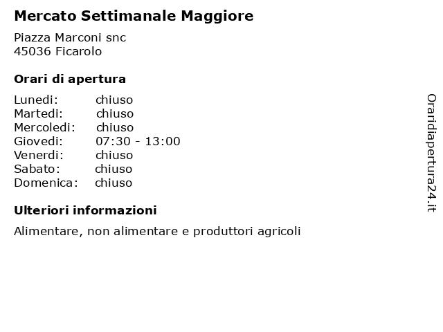 Mercato Settimanale Maggiore a Ficarolo: indirizzo e orari di apertura