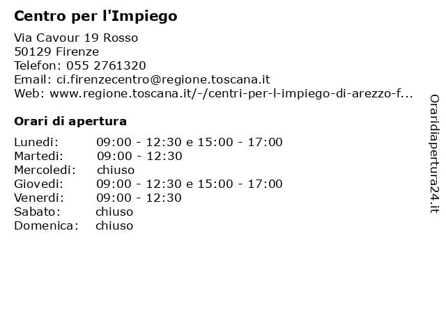 Centro per l'Impiego a Firenze: indirizzo e orari di apertura