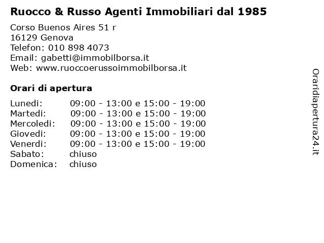 Ruocco & Russo Gabetti Immobilborsa a Genova: indirizzo e orari di apertura