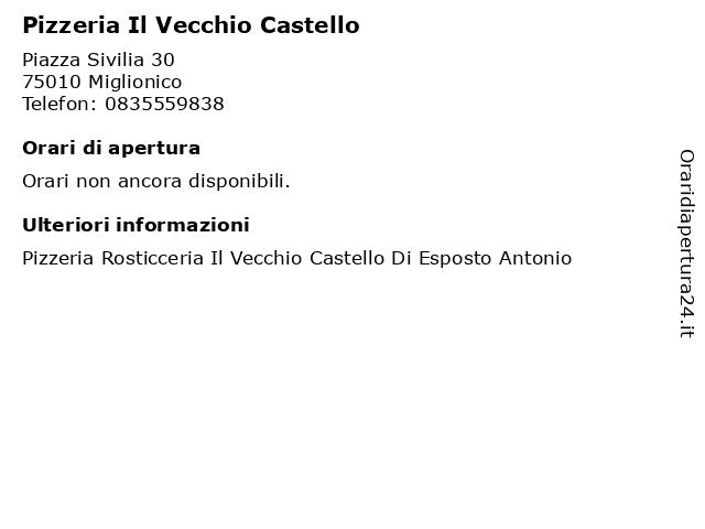 Pizzeria Il Vecchio Castello a Miglionico: indirizzo e orari di apertura
