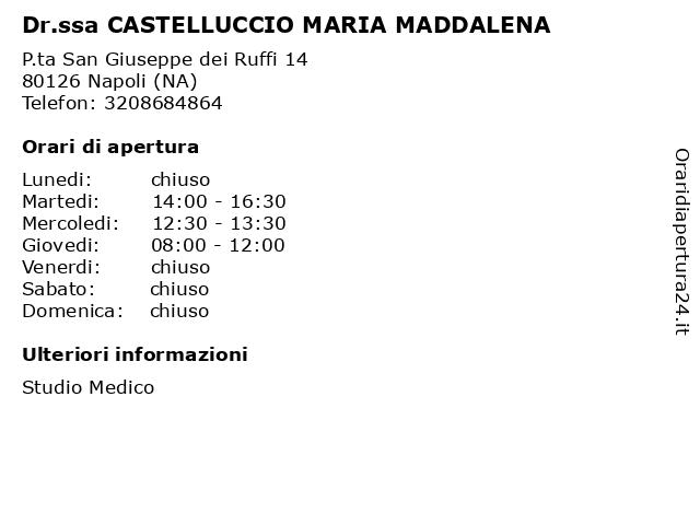 Dr.ssa CASTELLUCCIO MARIA MADDALENA a Napoli (NA): indirizzo e orari di apertura