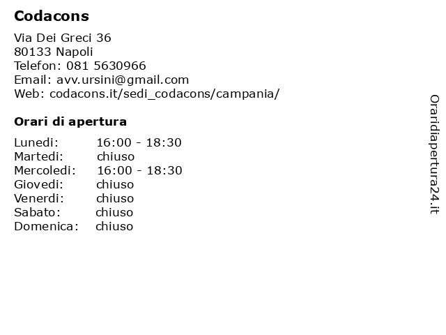 Codacons a Napoli: indirizzo e orari di apertura