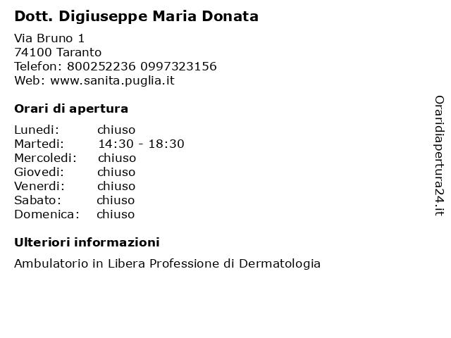 Dott. Digiuseppe Maria Donata a Taranto: indirizzo e orari di apertura