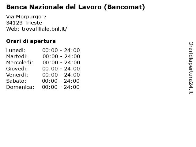 Banca Nazionale del Lavoro (Bancomat) a Trieste: indirizzo e orari di apertura